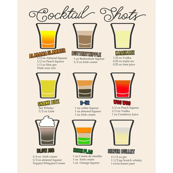 Vintage Metal Sign Classic Cocktail Shot Recipes