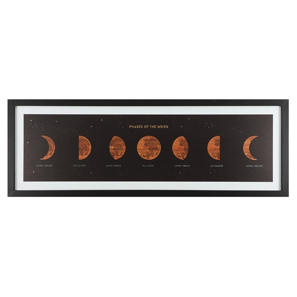 Moon Phases Print in Frame