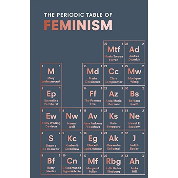 The Periodic Table of Feminism  Hardback 2018
