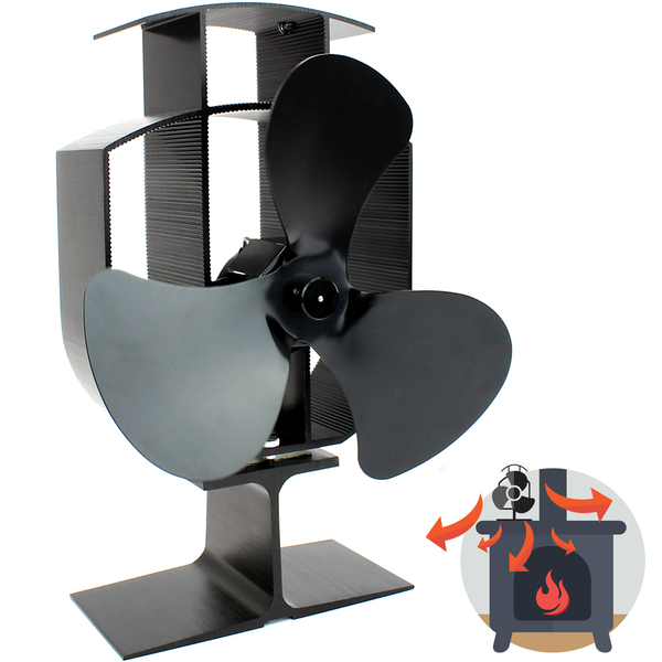 Heat Powered 3 Blade Stove Fan | M&W - Image 1