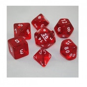 Translucent Poly 7 Dice Set Red