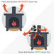 Heat Powered 3 Blade Stove Fan | M&W - Image 4