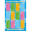 Educational Times Table Maxi Poster 61 x 91.5cm