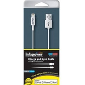 Infapower Apple Lightning to USB 2.0 Cable White