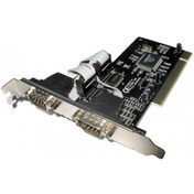 Dynamode Dual Port High-Speed Serial (RS232) Adapter PCI Card