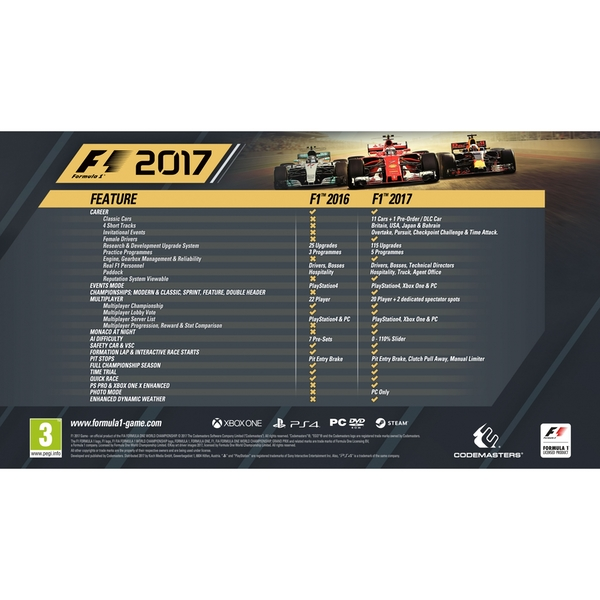 f1 2017 special edition ps4 game. Black Bedroom Furniture Sets. Home Design Ideas