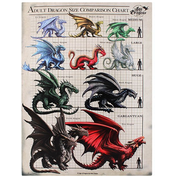 Small Dragon Size Comparison Chart Canvas Picture by Anne Stokes