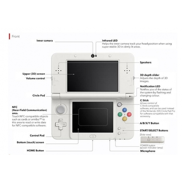 New Nintendo 3DS Handheld Console Black - Image 3