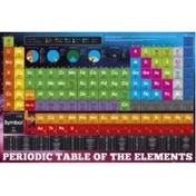 Periodic Table Elements Maxi Poster