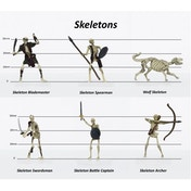 Skeletons Party of 6 - Set A - 28mm Pre-painted Plastic Miniatures