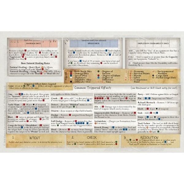 Image of The Survival Horror Simulation RPG Player Reference Mat: Outbreak Undead