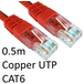 RJ45 (M) to RJ45 (M) CAT6 0.5m Red OEM Moulded Boot Copper UTP Network Cable - Image 2