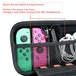 Travel Carry Case Compatible with Nintendo Switch - Image 5