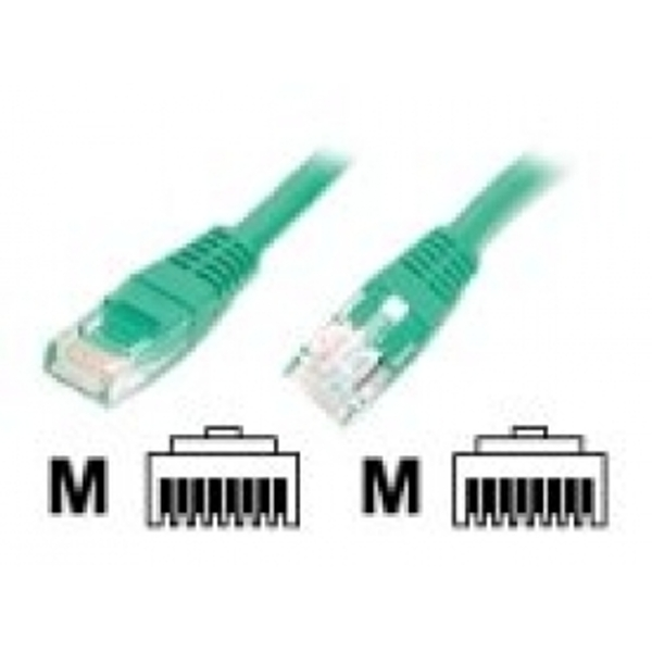 StarTech Category 5e 350MHz Molded UTP Green Patch Cable 1.8m