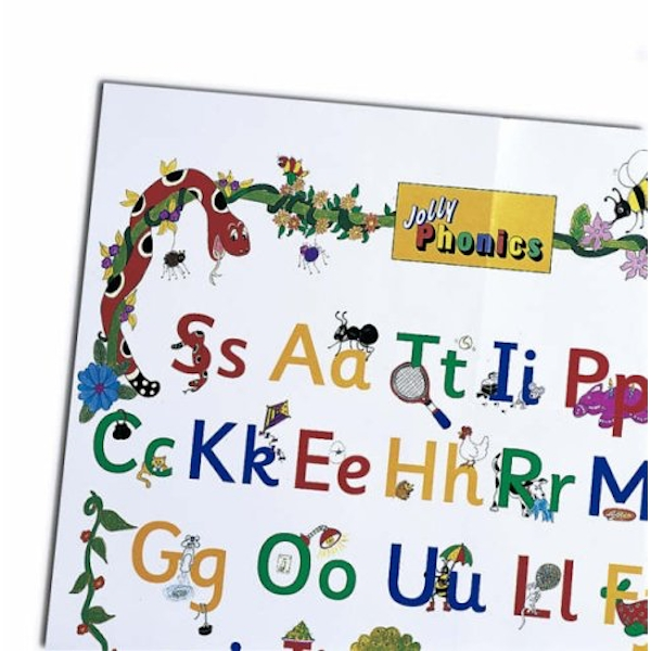 Jolly Phonics Letter Sound Poster  1996 Poster
