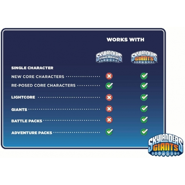 Chill, Zook, and Ignitor (Skylanders Giants) Triple Character Figure Pack B - Image 3