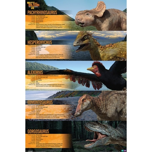 Walking With Dinosaurs Profiles Maxi Poster