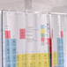Periodic Table Shower Curtain | Pukkr - Image 5