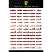 Ferrari (the Evolution Of Scuderia Cars) Maxi Poster