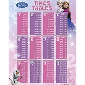 Frozen Times Table Mini Poster
