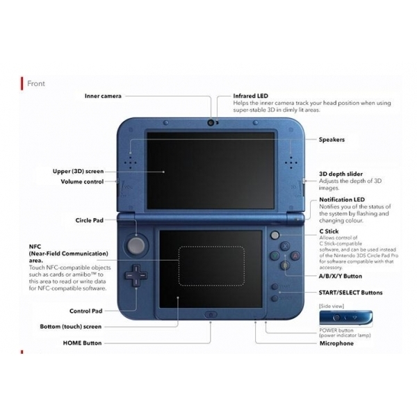 New Nintendo 3DS XL Handheld Console Metallic Black - Image 2