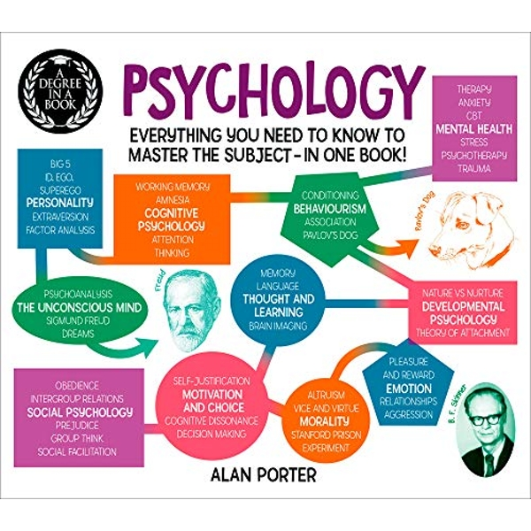 A Degree in a Book: Psychology Everything You Need to Know to Master the Subject ... In One Book! Paperback / softback 2018