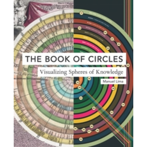 Book of Circles