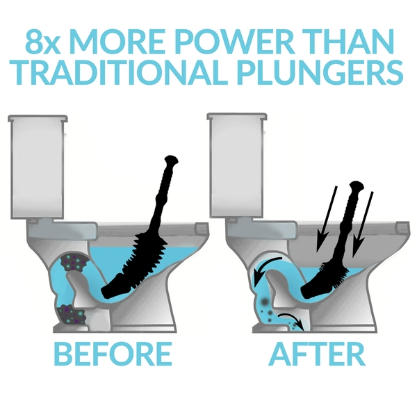 Toilet Plunger Clears Drain Blockages 8x More Powerful Durable & Easy Clean M&W - Image 2