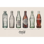 Coca Cola (bottle Evolution) Maxi Poster